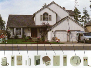 Охрана дома и участка от посторонних
