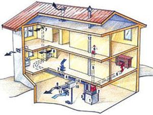 Лучший интернет-магазин электрики для обустройства ваших земельных участков