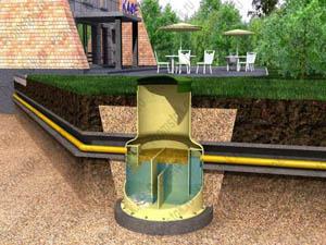 Жироуловители для канализации загородного ресторана, кафе или бара