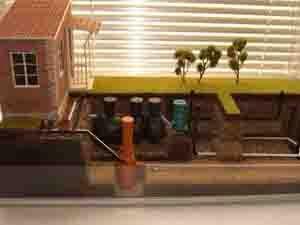 Канализация загородного дома. Какую выбрать автономную или сливную яму?