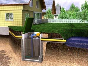 Особенности автономной канализации коттеджа