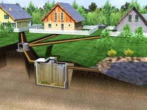 Как сделать канализацию на дачном участке