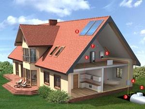 Автономная система газоснабжения в загородном доме