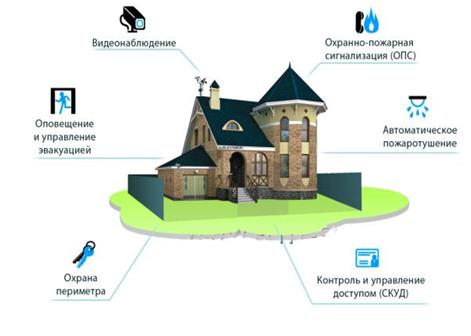 Полная автоматизация дома — сочетание уюта и комфорта